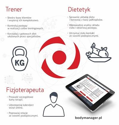 Bodymanager gwarancją idealnego planu treningowego i żywieniowego