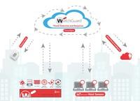 Threat Detection and Response – nowa technologia wykrywania zagrożeń od WatchGuard Technologies